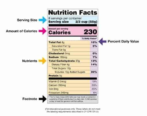 Kidney Disease best diet
